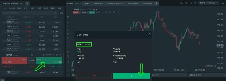 trading azioni reply