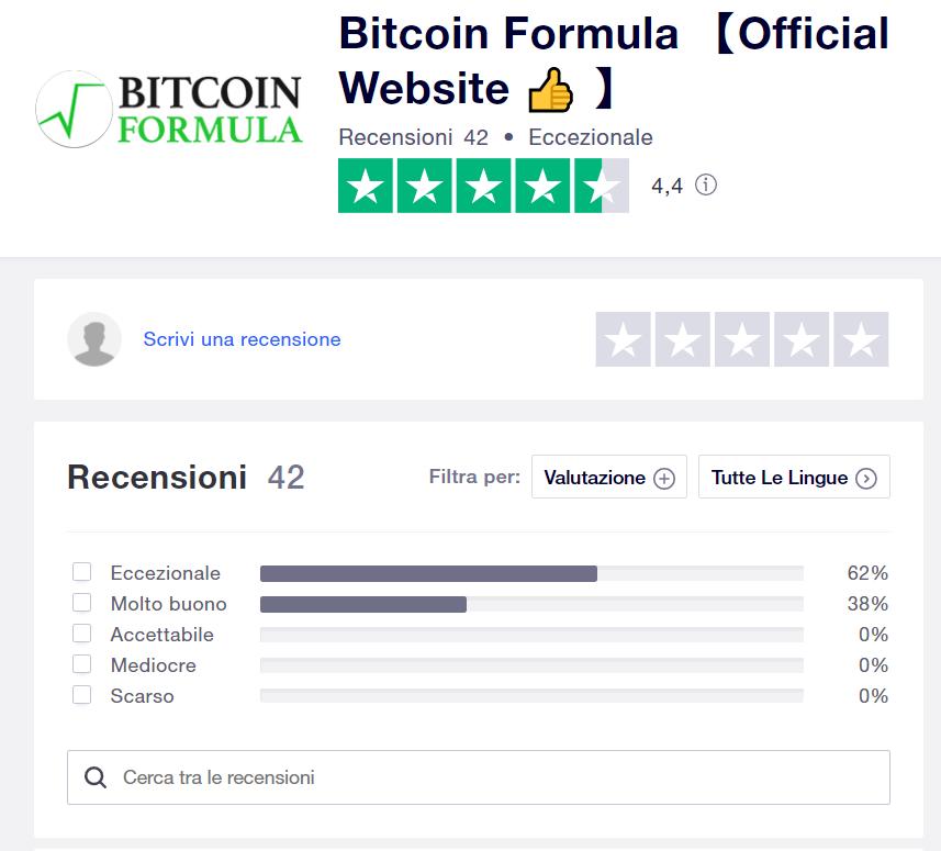 formula di profitto bitcoin