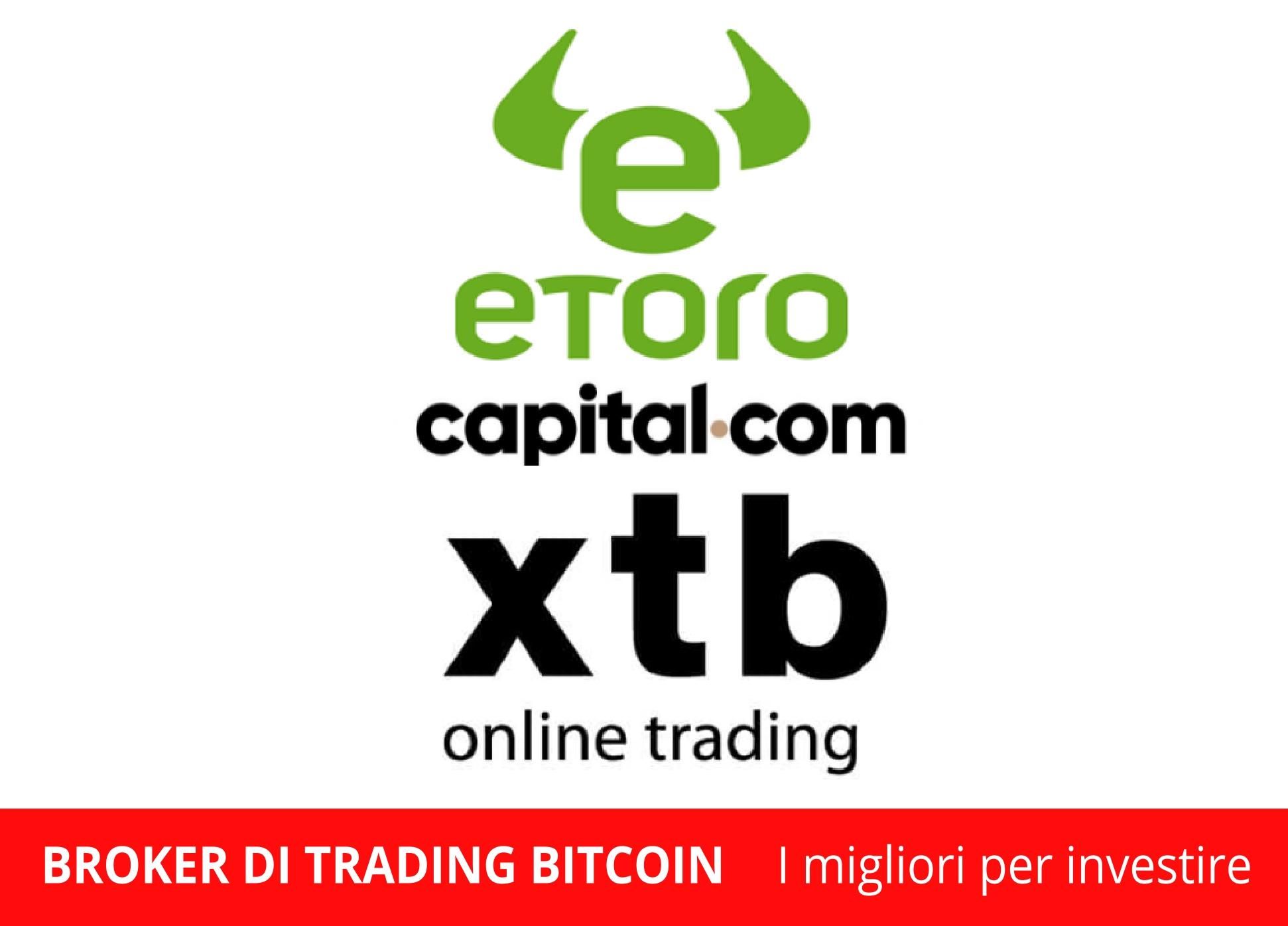 brokers interattive opzioni bitcoin)