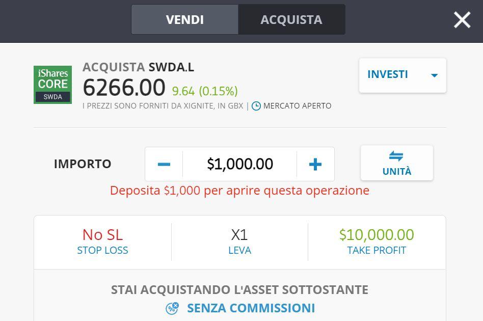 eToro ETF MSCI