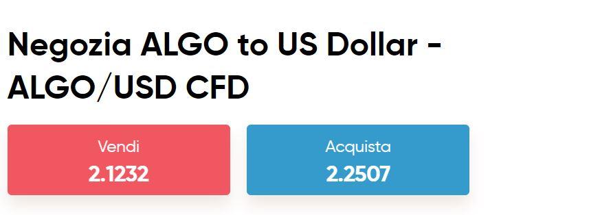 Capital.com Algorand CFD