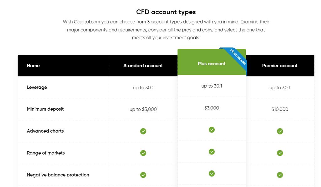 capital.com conti