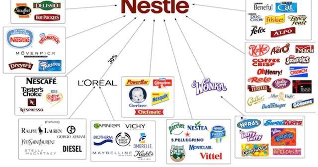 azioni nestlé brands
